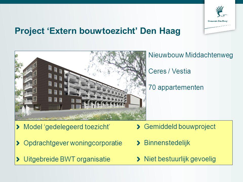 Project 'Extern bouwtoezicht' Den Haag