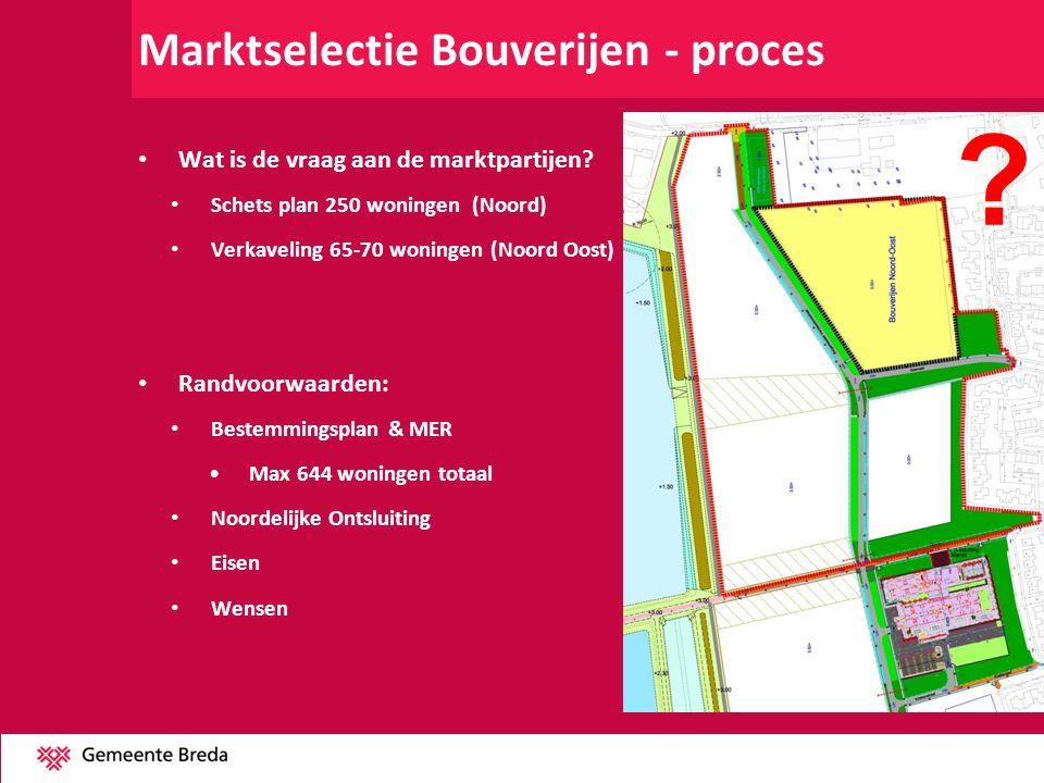 Marktselectie Bouverijen - proces