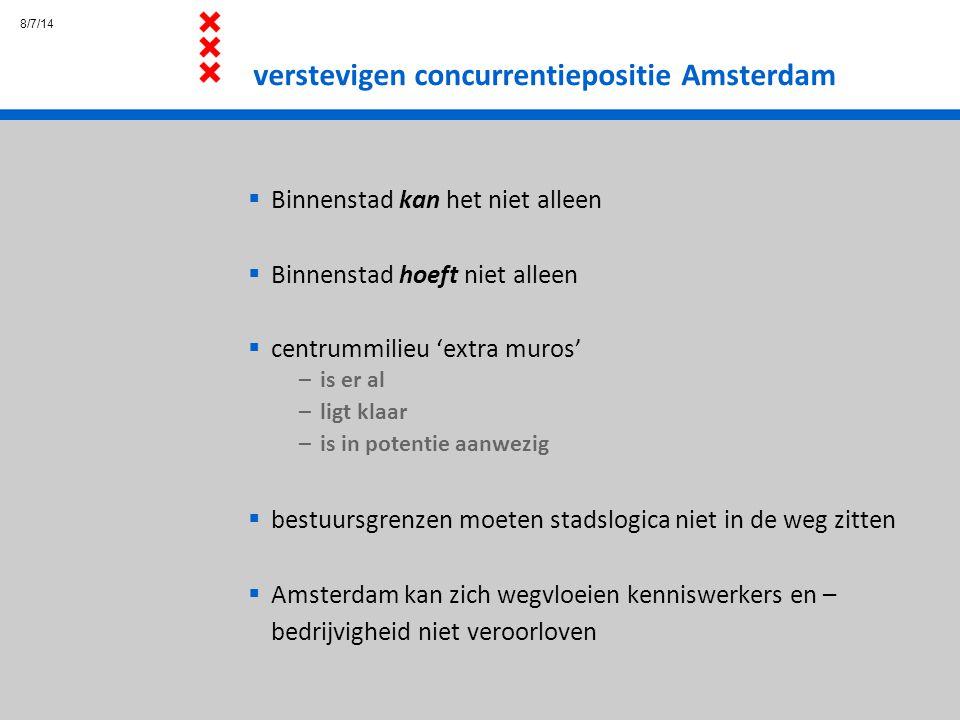 verstevigen concurrentiepositie Amsterdam