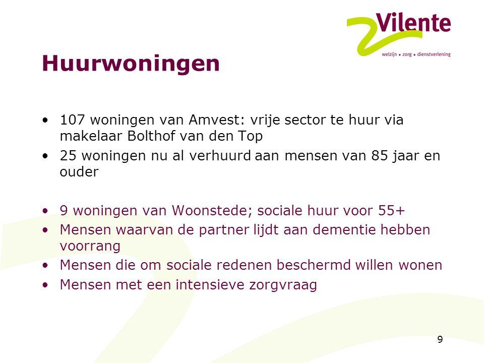 Huurwoningen 107 woningen van Amvest: vrije sector te huur via makelaar Bolthof van den Top.