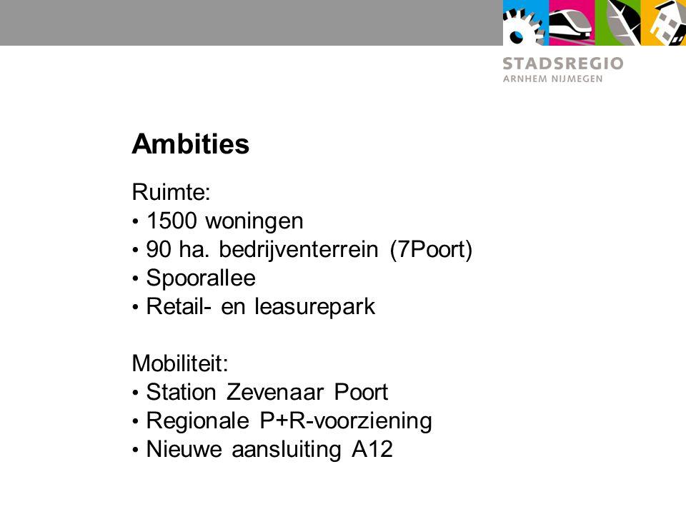 Ambities Ruimte: 1500 woningen 90 ha. bedrijventerrein (7Poort)