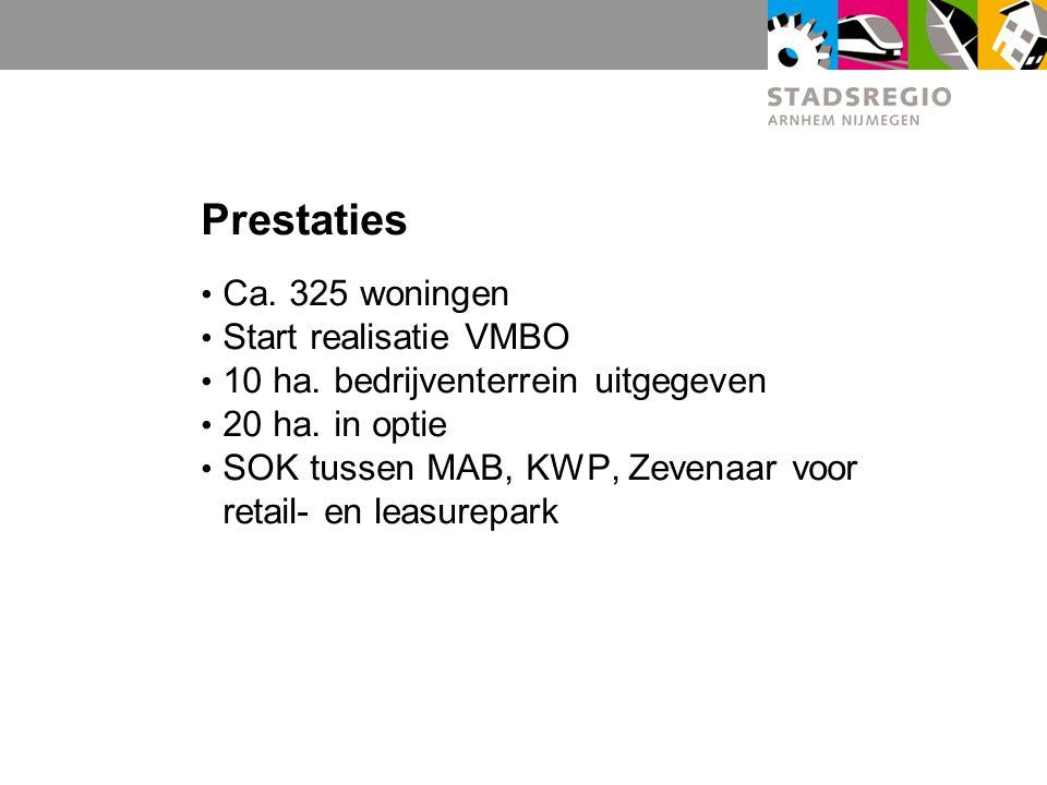 Prestaties Ca. 325 woningen Start realisatie VMBO