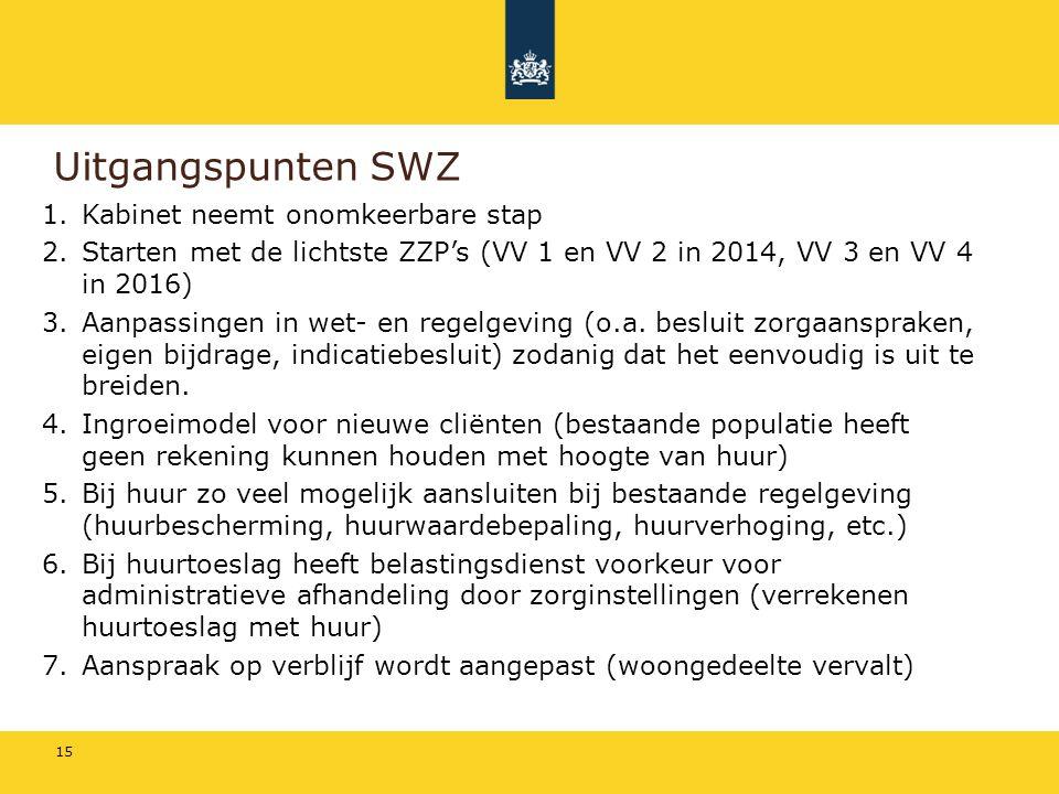 Uitgangspunten SWZ Kabinet neemt onomkeerbare stap