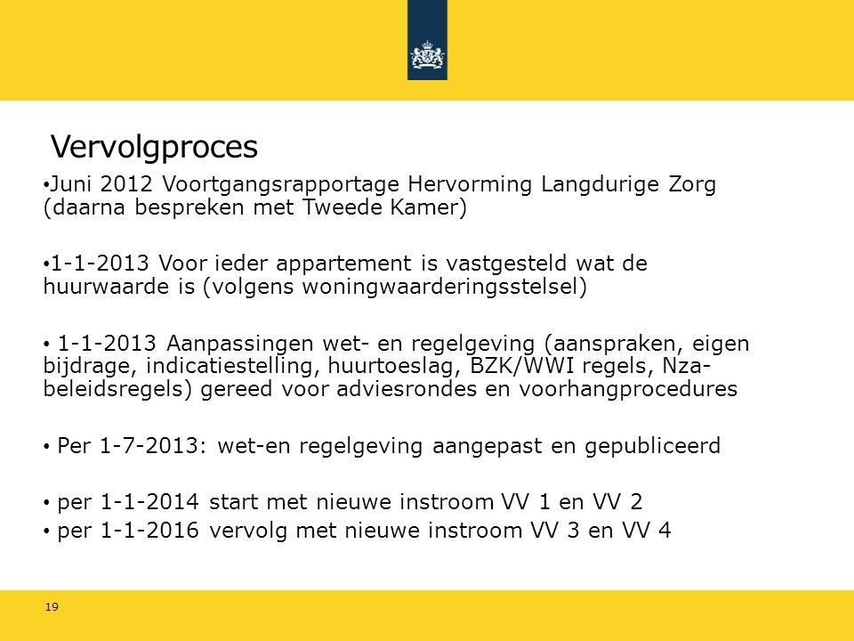 Vervolgproces Juni 2012 Voortgangsrapportage Hervorming Langdurige Zorg (daarna bespreken met Tweede Kamer)