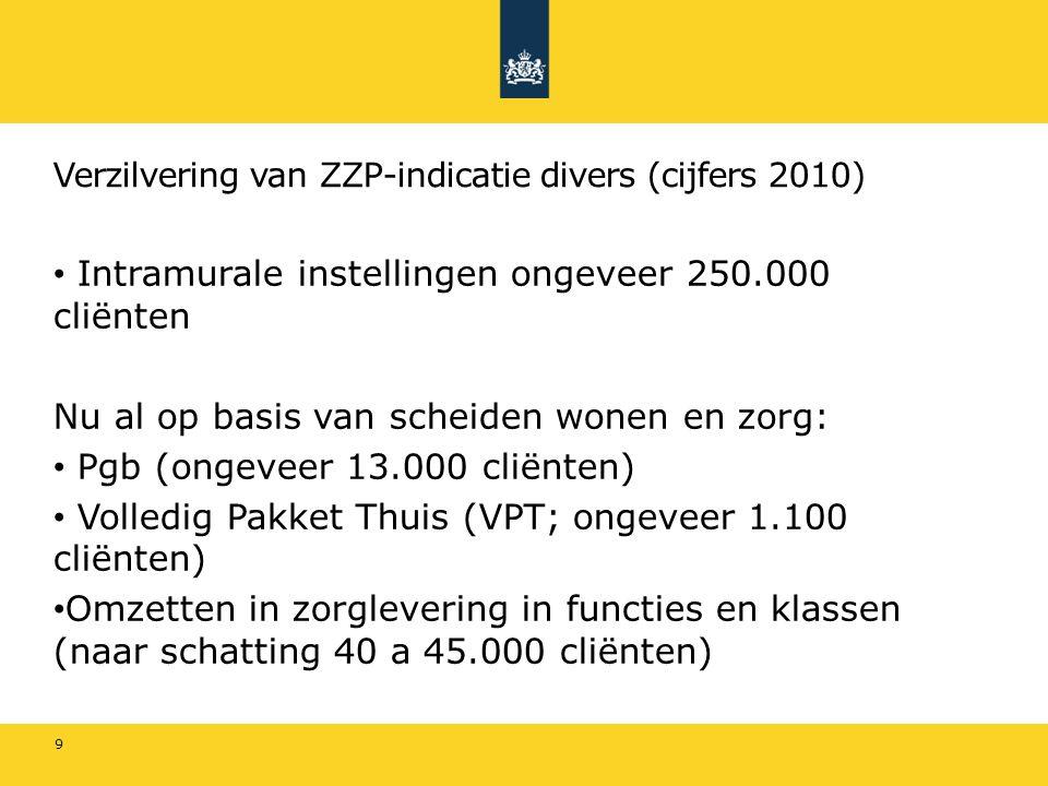 Verzilvering van ZZP-indicatie divers (cijfers 2010)