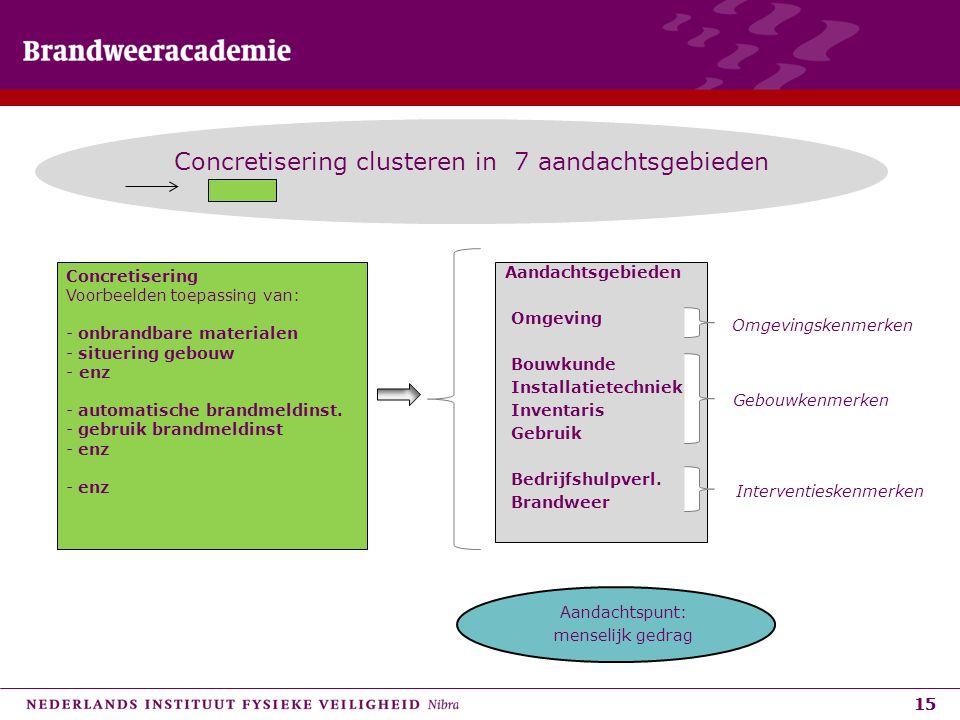 Concretisering clusteren in 7 aandachtsgebieden