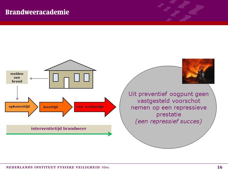 interventietijd brandweer