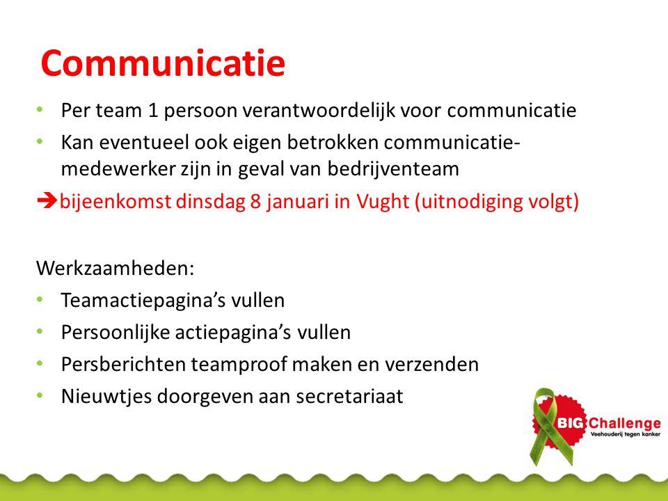 Communicatie Per team 1 persoon verantwoordelijk voor communicatie
