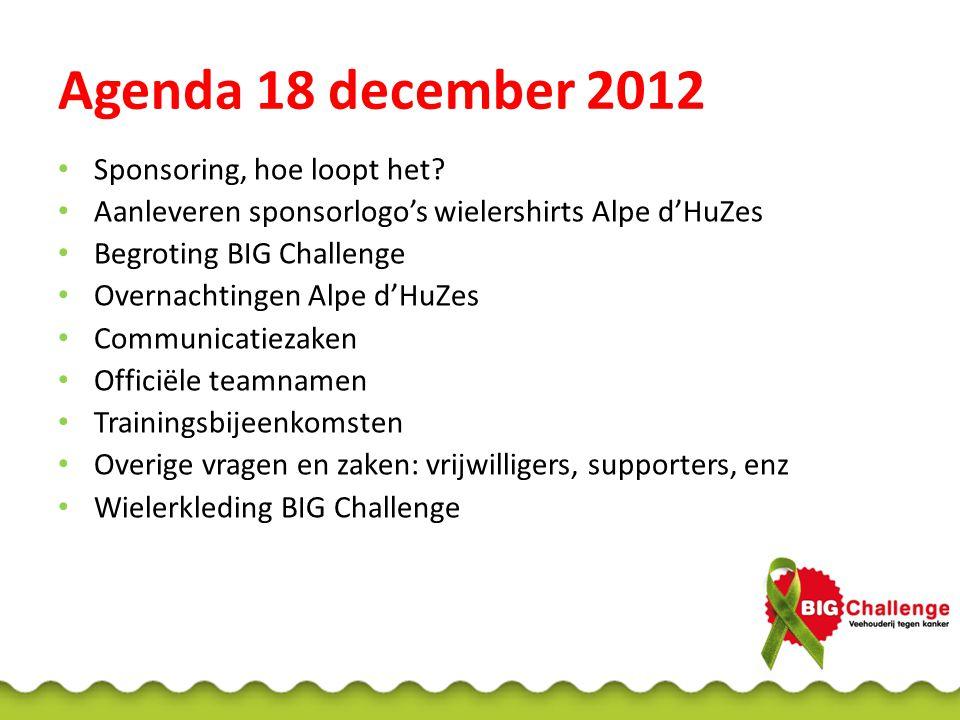 Agenda 18 december 2012 Sponsoring, hoe loopt het