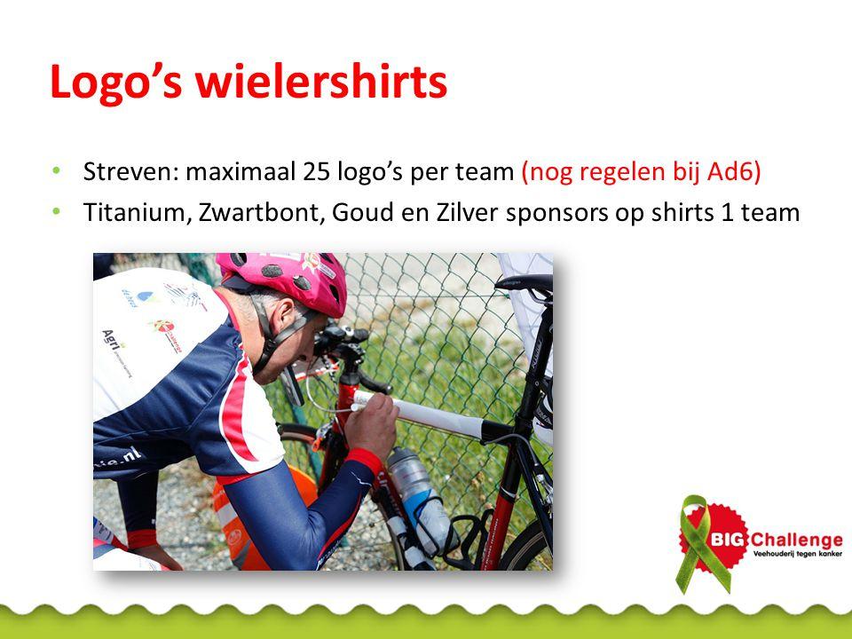 Logo's wielershirts Streven: maximaal 25 logo's per team (nog regelen bij Ad6) Titanium, Zwartbont, Goud en Zilver sponsors op shirts 1 team.