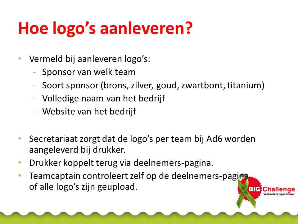 Hoe logo's aanleveren Vermeld bij aanleveren logo's: