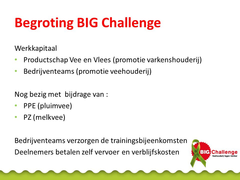 Begroting BIG Challenge