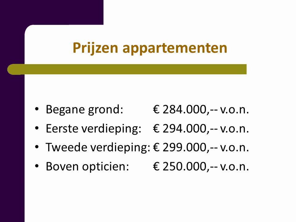 Prijzen appartementen