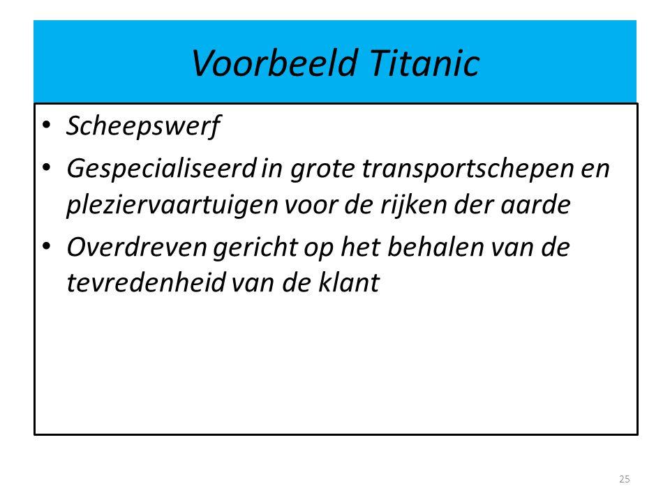 Voorbeeld Titanic Scheepswerf