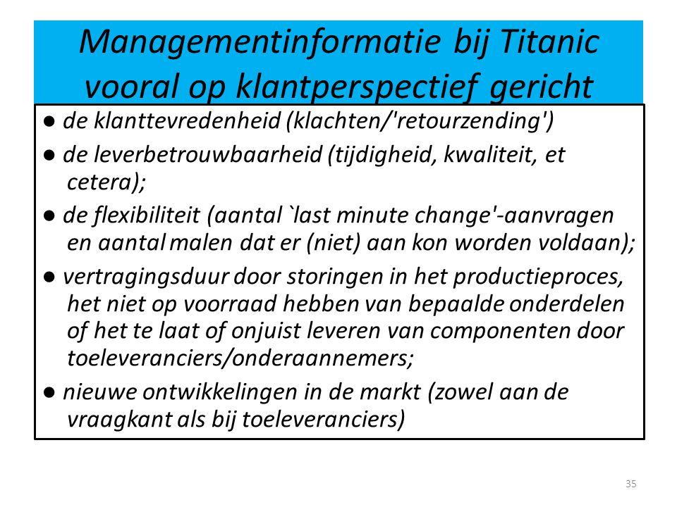 Managementinformatie bij Titanic vooral op klantperspectief gericht