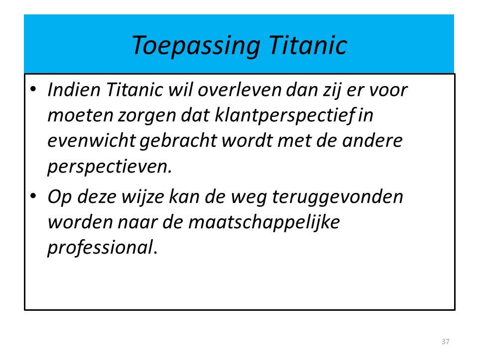 Toepassing Titanic