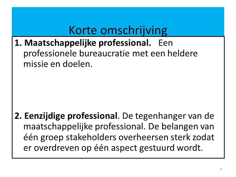 Korte omschrijving 1. Maatschappelijke professional. Een professionele bureaucratie met een heldere missie en doelen.