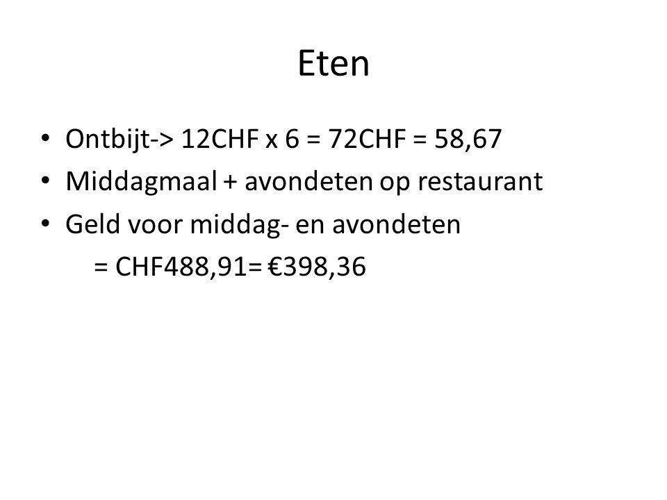 Eten Ontbijt-> 12CHF x 6 = 72CHF = 58,67