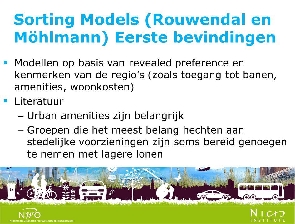 Sorting Models (Rouwendal en Möhlmann) Eerste bevindingen