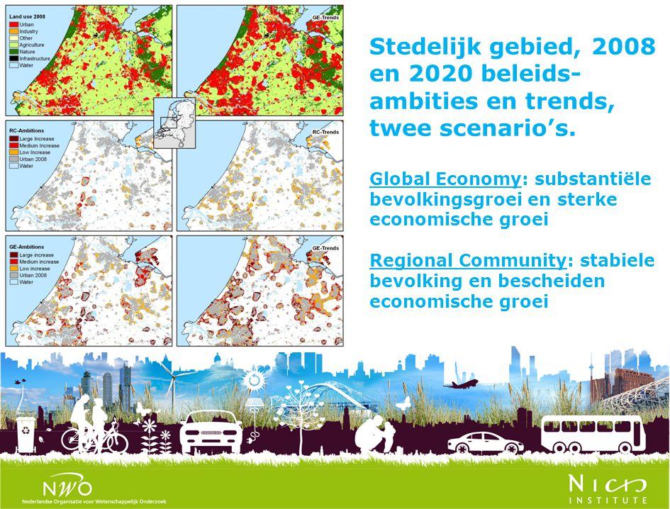 Stedelijk gebied, 2008 en 2020 beleids- ambities en trends, twee scenario's.