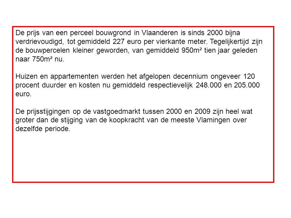 De prijs van een perceel bouwgrond in Vlaanderen is sinds 2000 bijna verdrievoudigd, tot gemiddeld 227 euro per vierkante meter.