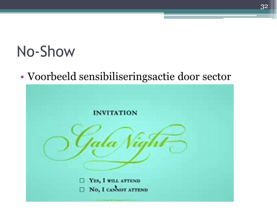 No-Show Voorbeeld sensibiliseringsactie door sector