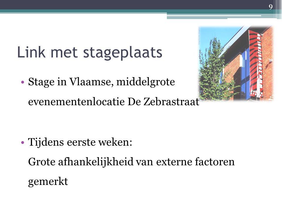 Link met stageplaats Stage in Vlaamse, middelgrote evenementenlocatie De Zebrastraat.