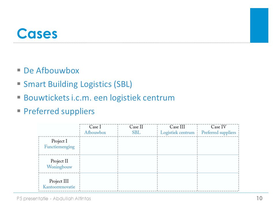Cases De Afbouwbox Smart Building Logistics (SBL)