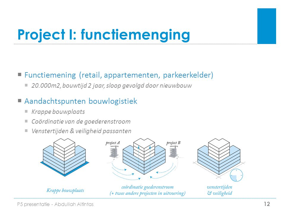 Project I: functiemenging