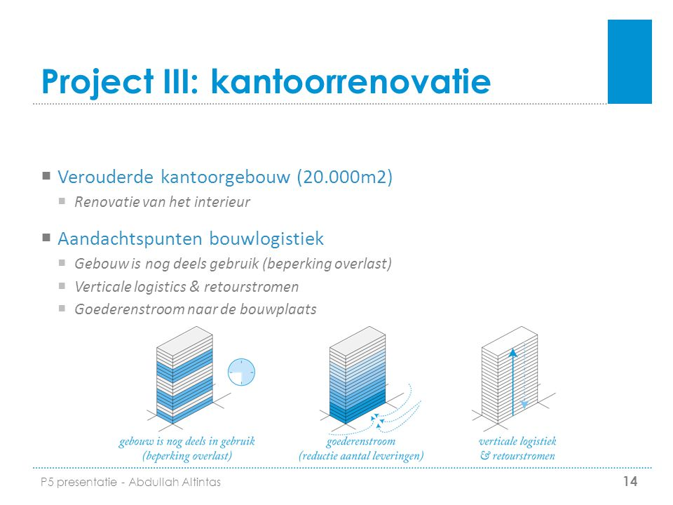 Project III: kantoorrenovatie