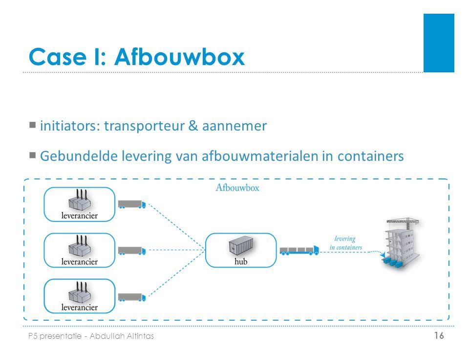 Case I: Afbouwbox initiators: transporteur & aannemer
