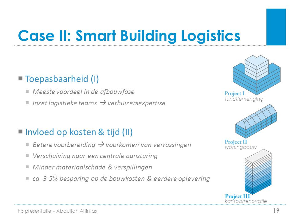 Case II: Smart Building Logistics