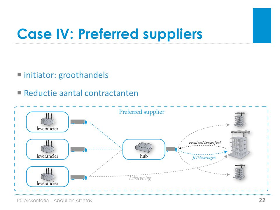 Case IV: Preferred suppliers