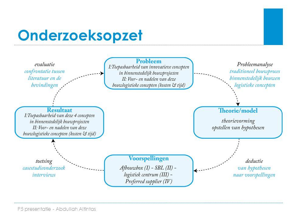 Onderzoeksopzet P5 presentatie - Abdullah Altintas