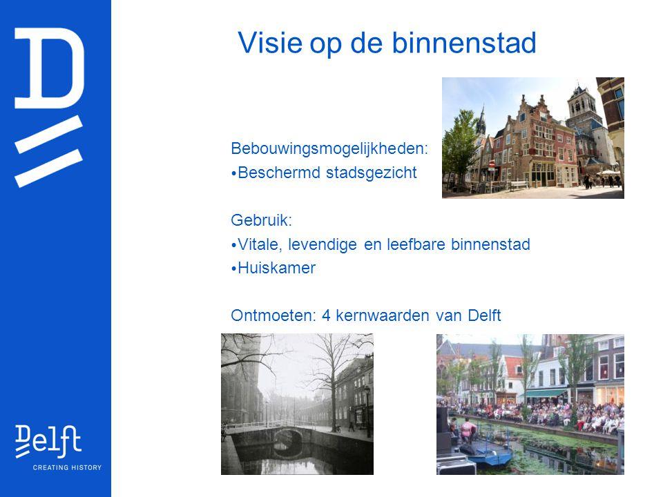 Visie op de binnenstad Bebouwingsmogelijkheden: Beschermd stadsgezicht
