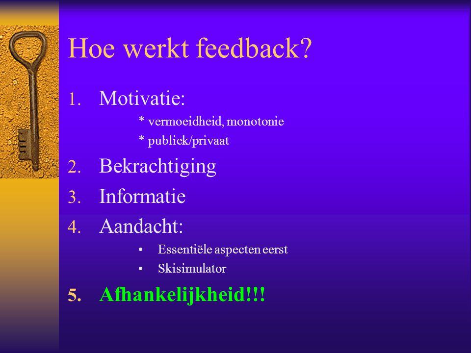 Hoe werkt feedback Motivatie: Bekrachtiging Informatie Aandacht: