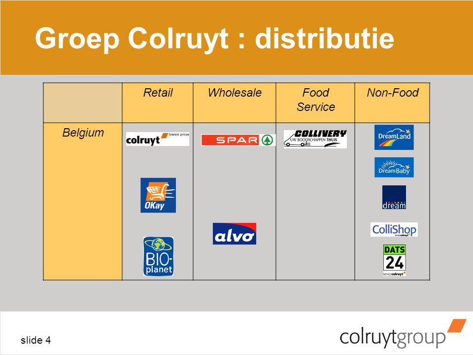 Groep Colruyt : distributie
