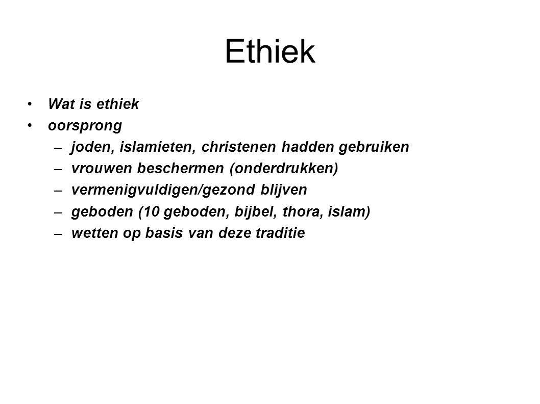 Ethiek Wat is ethiek oorsprong