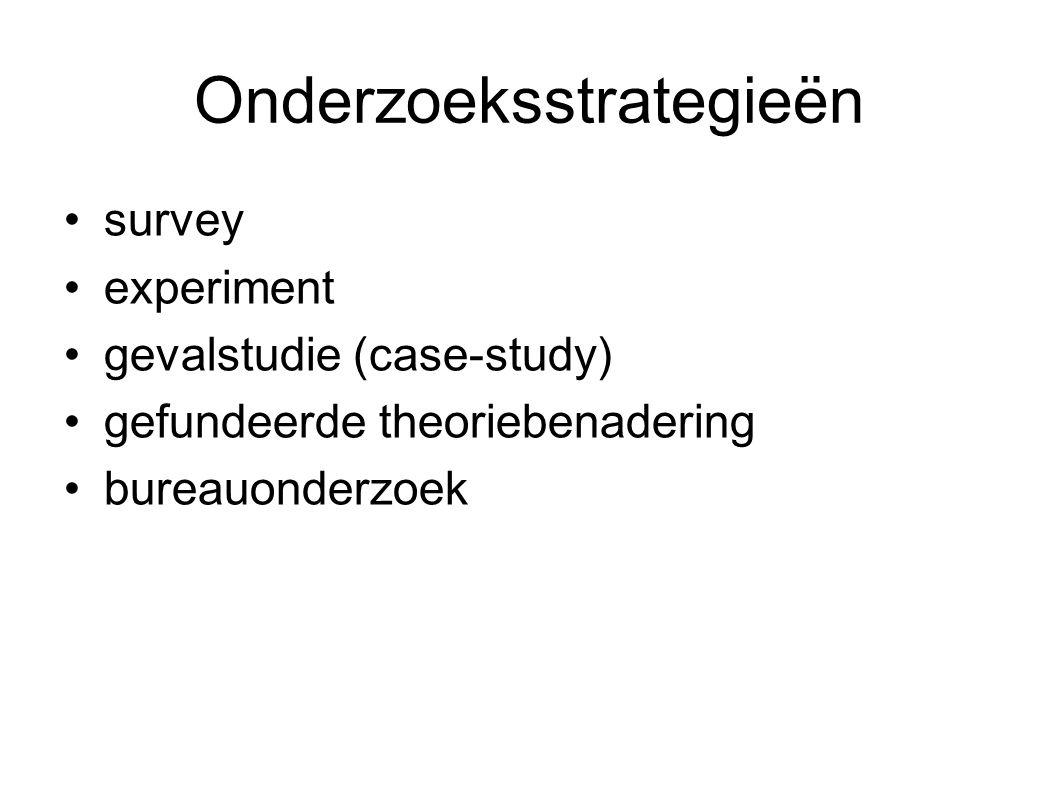 Onderzoeksstrategieën