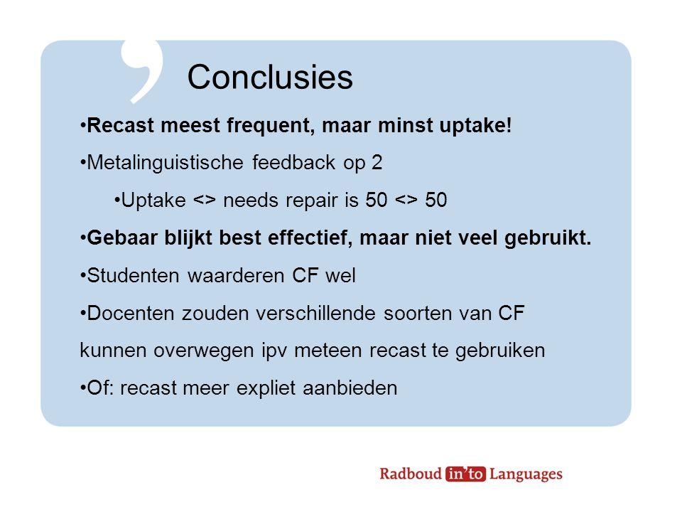 Conclusies Recast meest frequent, maar minst uptake!