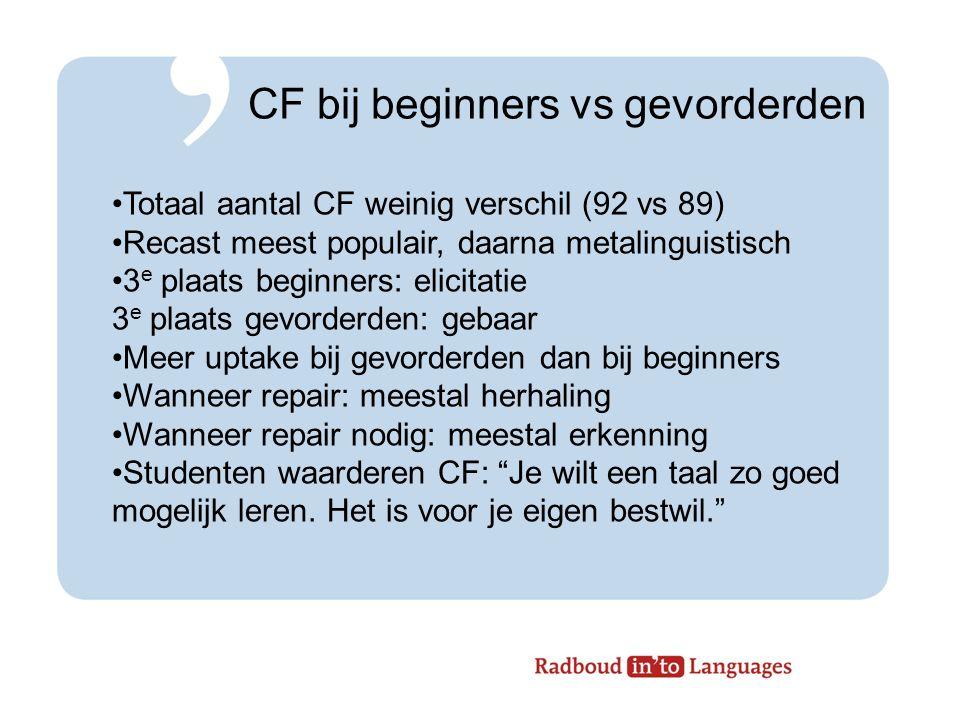 CF bij beginners vs gevorderden