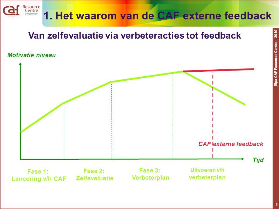 1. Het waarom van de CAF externe feedback