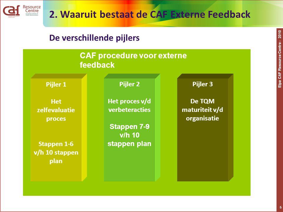 2. Waaruit bestaat de CAF Externe Feedback