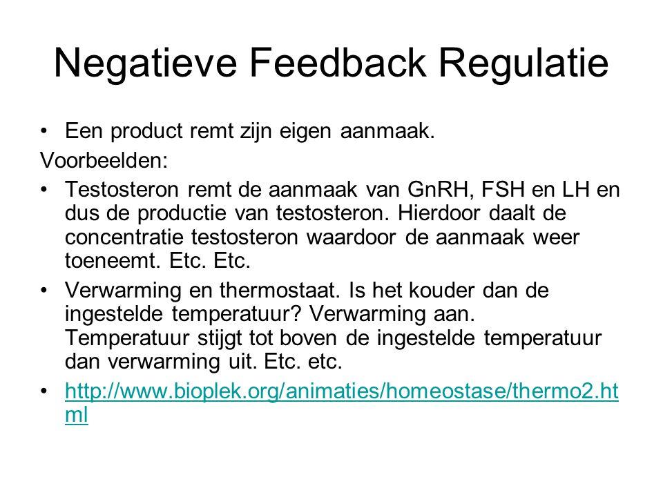 Negatieve Feedback Regulatie