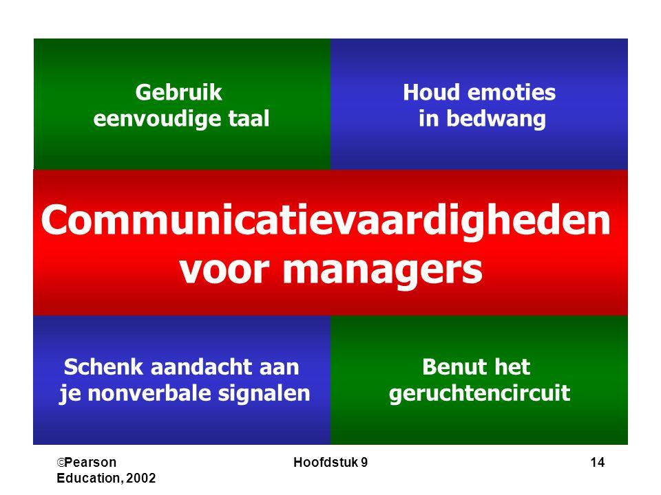 Communicatievaardigheden je nonverbale signalen