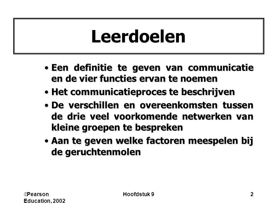 Leerdoelen Een definitie te geven van communicatie en de vier functies ervan te noemen. Het communicatieproces te beschrijven.