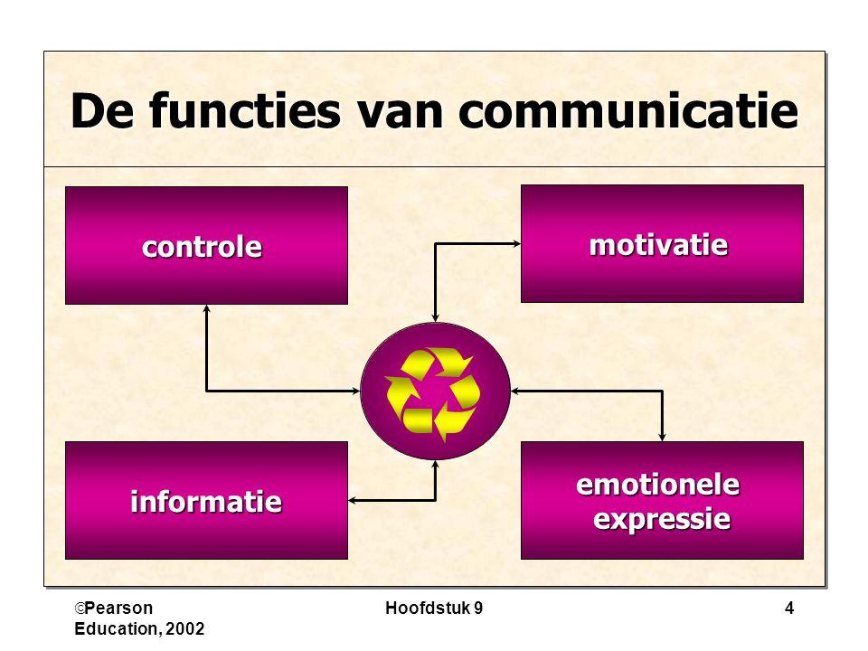 De functies van communicatie