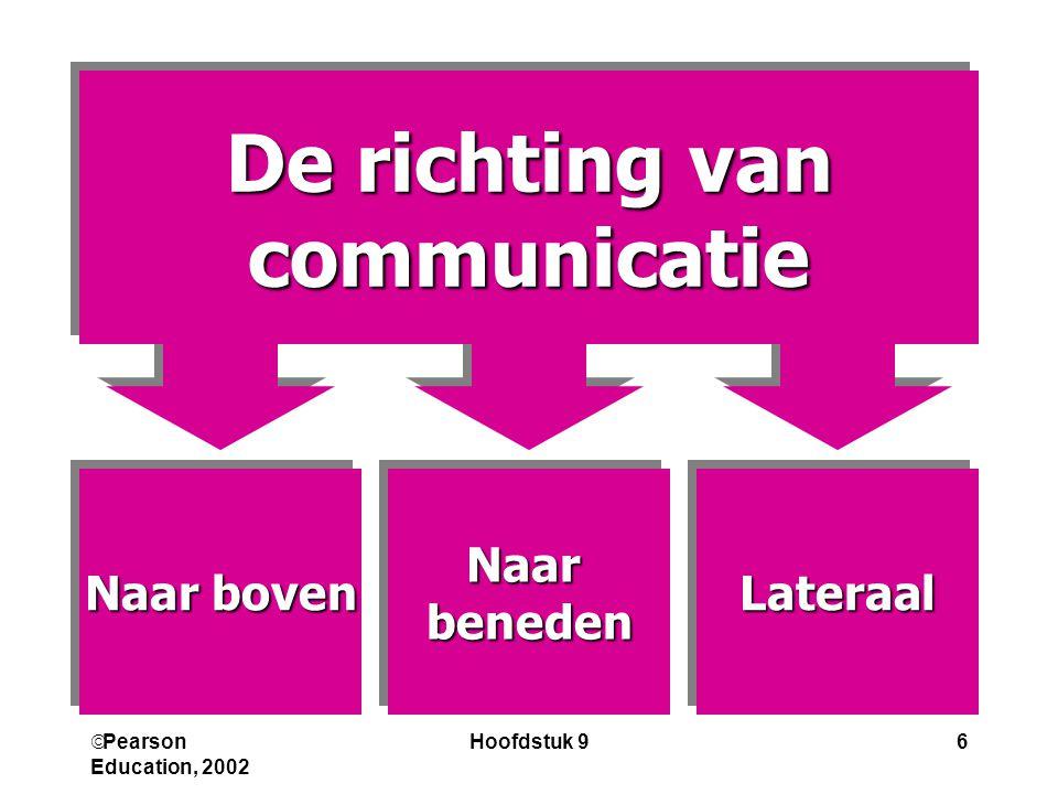 De richting van communicatie