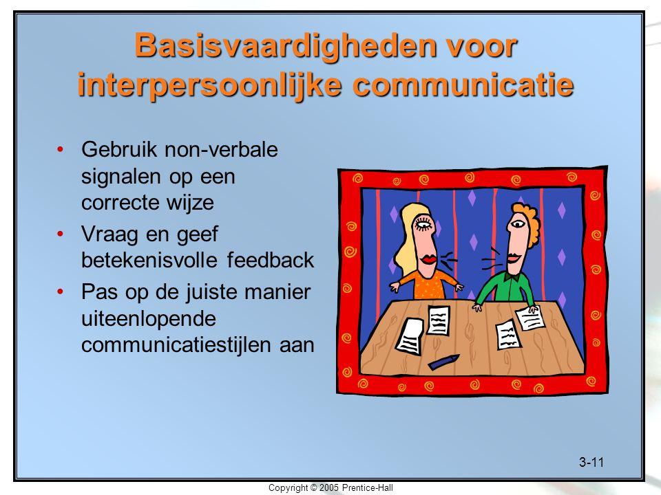 Basisvaardigheden voor interpersoonlijke communicatie