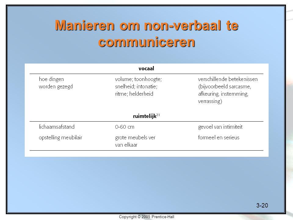 Manieren om non-verbaal te communiceren